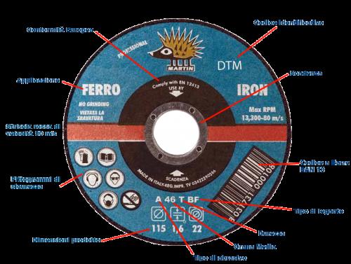 informazioni_tecniche_mole_abrasive_1